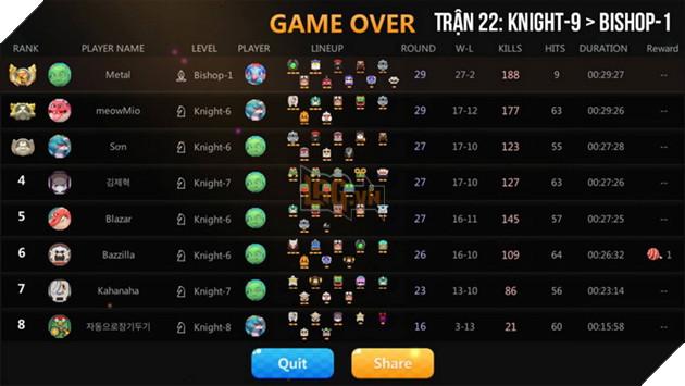 Auto Chess Mobile: Hướng dẫn đội hình cơ bản cho tân thủ leo rank Bishop dễ nhất 3