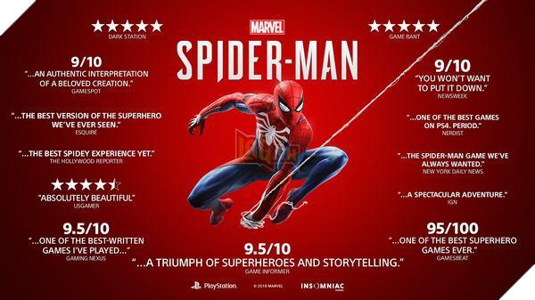 Spider-Man trên PS4 chính thức ra mắt phiên bản GOTY