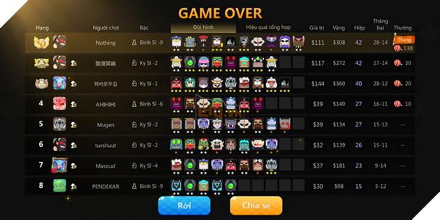 Auto Chess Mobile: Hướng dẫn đội hình Hunter Warrior đúng chuẩn rank Queen cùng chuyên gia 2