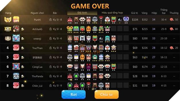 Auto Chess Mobile: Hướng dẫn đội hình Beast Warrior Rank Queen dễ ghép cho Tân Thủ 5