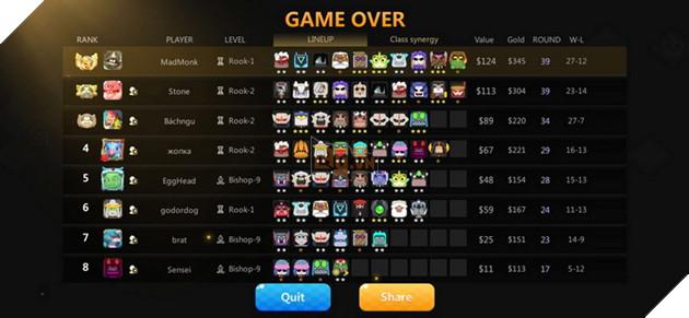 Auto Chess Mobile: Hướng dẫn đội hình Divinity Mage hủy diệt Top 1 về cuối trận 4