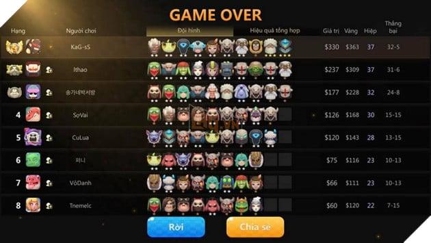 Auto Chess Mobile: Hướng dẫn đội hình Dragon Mage rank Queen áp đảo late game 5