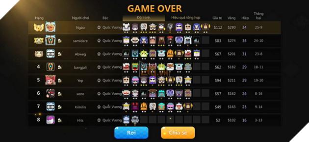 Auto Chess Mobile: Hướng dẫn đội hình Feathered Hunter rank Queen siêu dame bá đạo 3