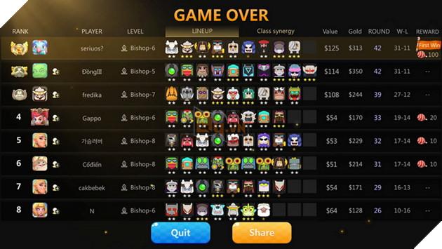 Auto Chess Mobile: Hướng dẫn đội hình Feathered Hunter rank Queen siêu dame bá đạo 4