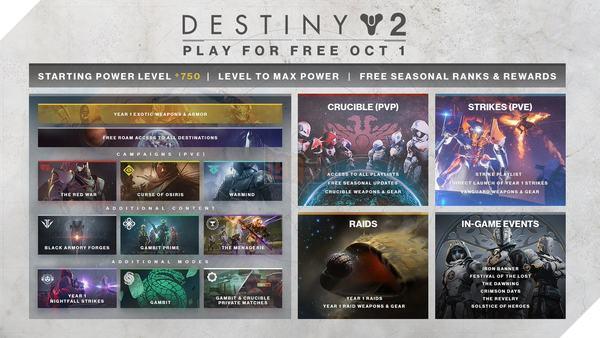 Destiny 2: Phiên bản miễn phí New Light trên Steam có gì hot? 2