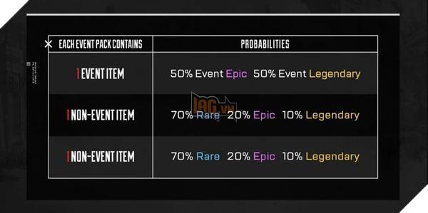 Apex Legends: Chi tiết sự kiện Fight or Fright nhân dịp Halloween 4
