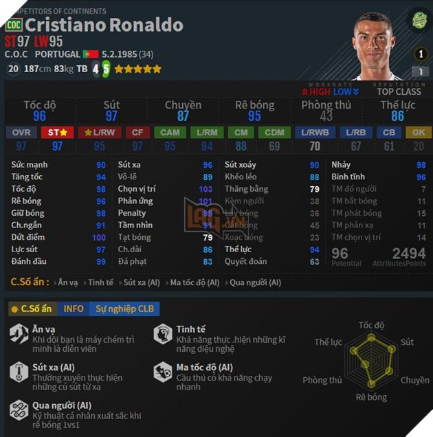 Top 5 cầu thủ hot nhất trong mùa COC của FIFA Online 4 2