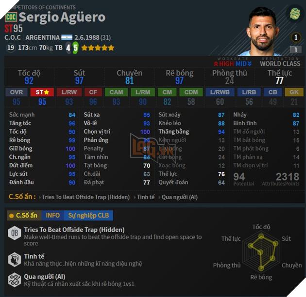 Top 5 cầu thủ hot nhất trong mùa COC của FIFA Online 4 4