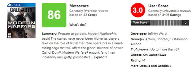 Call of Duty: Modern Warfare ăn bom review vì biến người Nga thành kẻ xấu 4