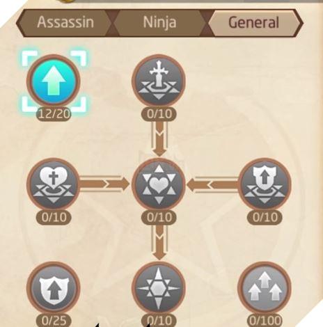 Laplace M - Cách tăng kỹ năng Assassin, Ninja, Asura giúp PVP và PVE hiệu quả 16