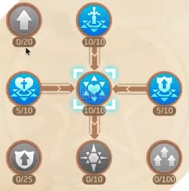 general skill tree