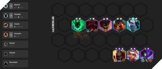 Đấu Trường Chân Lý: Hướng dẫn Top 3 đội hình Sát Thủ mạnh nhất 9.23 với Kha'zix và Zed 4