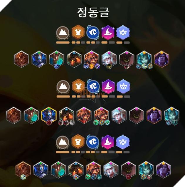 Đấu Trường Chân Lý: Top 10 game thủ với đội hình đứng đầu Hàn Quốc và Bắc Mỹ mà bạn nên biết 8