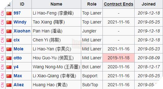 LMHT: Zeros hé lộ sẽ về Việt Nam, game thủ cho rằng anh đã thử việc thất bại nên mới về nước 6