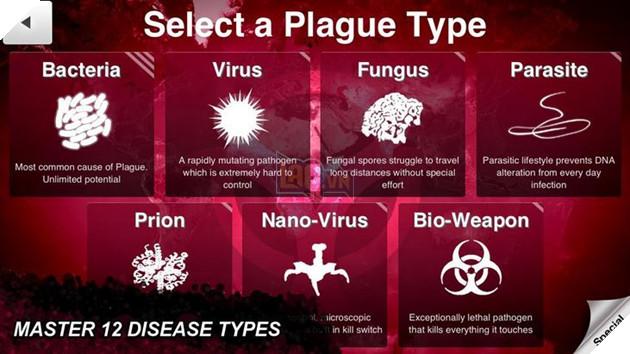 Embrace the Nano Virus