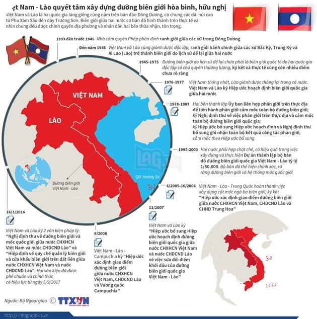 Đông Lào là gì và vì sao từ này lại phổ biến trên mạng xã hội đến thế? 2