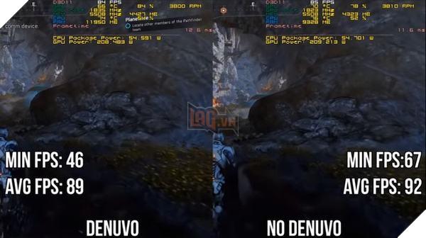 Death Stranding quyết tâm dùng Denuvo trên PC, ngăn chặn crack bằng mọi giá 3