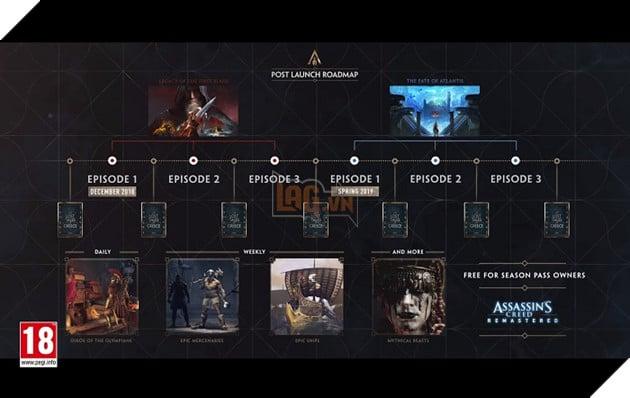 Những bí mật ẩn giấu trong Assassin's Creed Valhalla phiên bản Collector's Edition 8