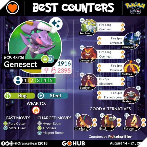 Pokemon Go: Hướng dẫn cách đánh Genesect và Raid boss mà bạn cần biết 3