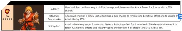 Summoners War chính thức hợp tác với Street Fighters V với dàn hero chibi ngộ nghĩnh 5