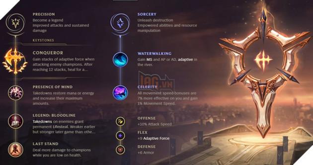 Nhân viên Riot đưa ra hướng dẫn toàn tập về tướng mới Samira - Xạ Thủ nói không với tốc độ đánh - Ảnh 3.