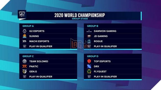 Chuyên gia LCK - Các đội vòng khởi động CKTG 2020 xong rồi, kiểu gì cũng sẽ bị loại trừ LGD Gaming - Ảnh 2.