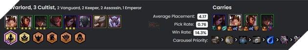 DTCL Mùa 4: Bảng xếp hạng Top 10 đội hình mạnh nhất Rank Cao Thủ theo Bản cập nhật mới nhất 3