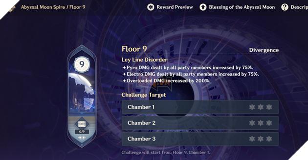 Làm gì khi đã hoàn thành phần chơi cốt truyện Genshin Impact? 4