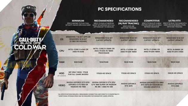 Call of Duty: Black Ops Cold War chính thức công bố cấu hình tối thiểu trên PC