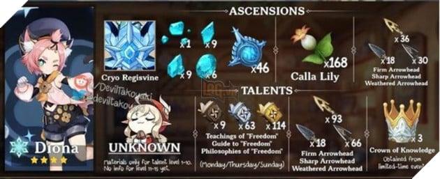 Genshin Impact - Hướng dẫn thánh dị vật và trang bị cho Diona hướng Healer mạnh nhất 2