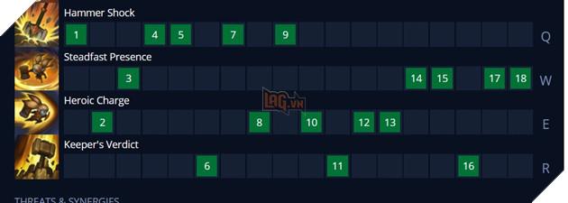 LMHT: Hướng dẫn cách lên đồ mới và bảng ngọc mạnh nhất cho Poppy Mùa 11 10