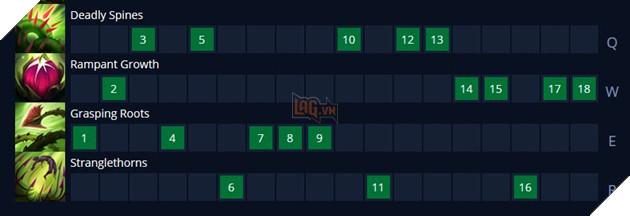 LMHT: Hướng dẫn cách lên đồ mới và bảng ngọc mạnh nhất cho Zyra Mùa 11 8
