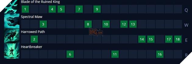 LMHT: Hướng dẫn cách chơi Viego Rừng và Đường Trên với Bảng ngọc và trang bị mạnh nhất Mùa 11 2021 5