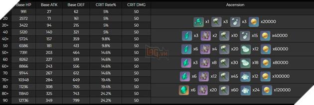 Genshin Impact: Cách chơi Xiao đầy đủ với hướng build Gió và trang bị mạnh nhất 2