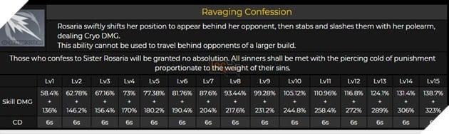 Genshin Impact - Hướng dẫn cách chơi Rosaria và cách lên thánh Di Vật mạnh nhất 4