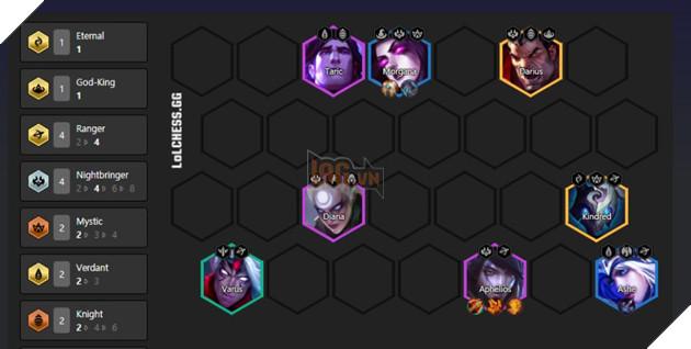 DTCL Mùa 5: Hướng dẫn Top 10 đội hình mạnh nhất Rank Cao Thủ theo meta toàn thế giới 2