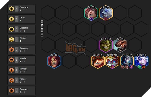 DTCL Mùa 5: Hướng dẫn Top 10 đội hình mạnh nhất Rank Cao Thủ theo meta toàn thế giới 10