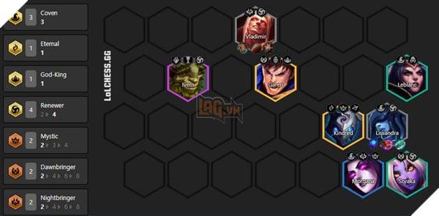 DTCL Mùa 5: Hướng dẫn Top 10 đội hình mạnh nhất Rank Cao Thủ theo meta toàn thế giới 8
