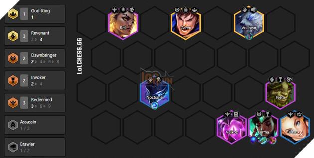 DTCL Mùa 5: Hướng dẫn Top 10 đội hình mạnh nhất Rank Cao Thủ theo meta toàn thế giới 5