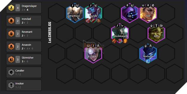 DTCL Mùa 5: Hướng dẫn Top 10 đội hình mạnh nhất Rank Cao Thủ theo meta toàn thế giới 9