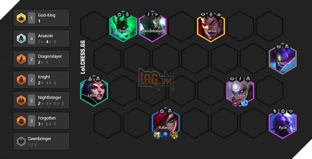 DTCL Mùa 5: Hướng dẫn Top đội hình Sát Thủ mạnh nhất rank Thách Đấu cho tân thủ 4