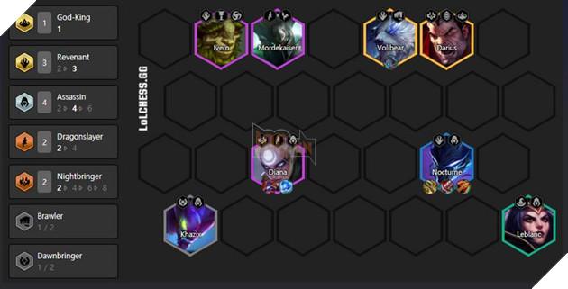 DTCL Mùa 5: Hướng dẫn Top đội hình Sát Thủ mạnh nhất rank Thách Đấu cho tân thủ 3