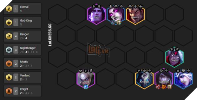 DTCL: Top 3 đội hình dễ chơi dễ trúng thưởng để game thủ làm quen với những thay đổi của mùa 5 6
