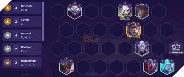 DTCL Mùa 5: Top 7 đội hình Sát Thủ mạnh nhất meta 11.11 rank Thách Đấu 6