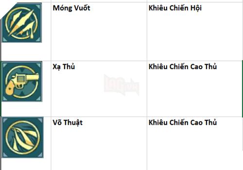 One Punch Man: The Strongest - Hướng dẫn Trang bị mạnh nhất theo tất cả Tướng dành cho tân thủ 8
