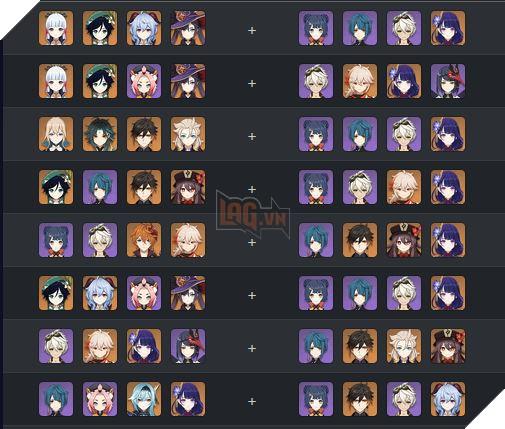 Genshin Impact: Xếp hạng nhân vật Sát thương mạnh nhất trong La Hoàn Thâm Cảnh 2.1