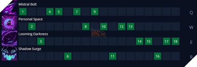 LMHT: Hướng dẫn cách chơi Vex - Bảng ngọc, trang bị và lối chơi Đường giữa và Hỗ Trợ mạnh nhất 12